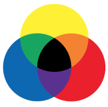 CVAC colour wheel